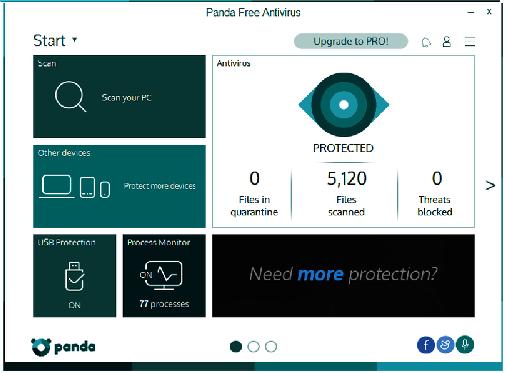 Panda Antivirus Pro 2018 Crack